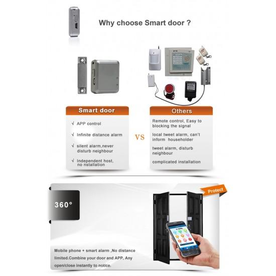 Inteligentný dverový poplachový systém - detektor otvorenia/zatvorenia dverí, okien