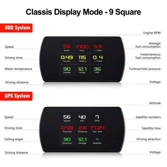 HUD displej s OBD diagnostikou a GPS meraním