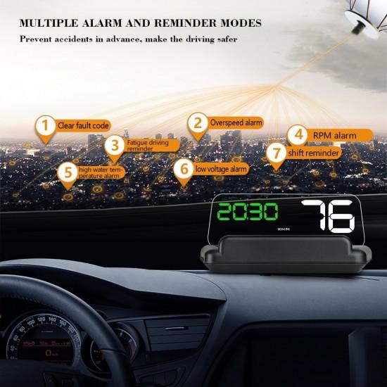 Univerzálny GPS HUD displej so zabudovaným premietacím sklom