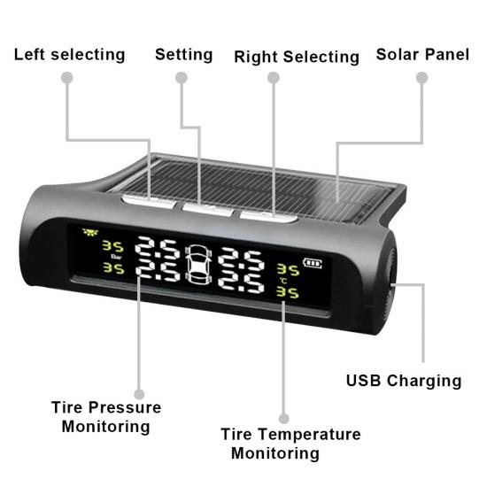 TPMS – Senzor tlaku a teploty pneumatík pre vozidlá so solárnym nabíjaním (TPMS-002-EXT)
